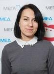 Сотникова Мария Александровна