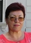 Ситникова Елена Ивановна