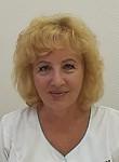 Курлянд Мария Борисовна